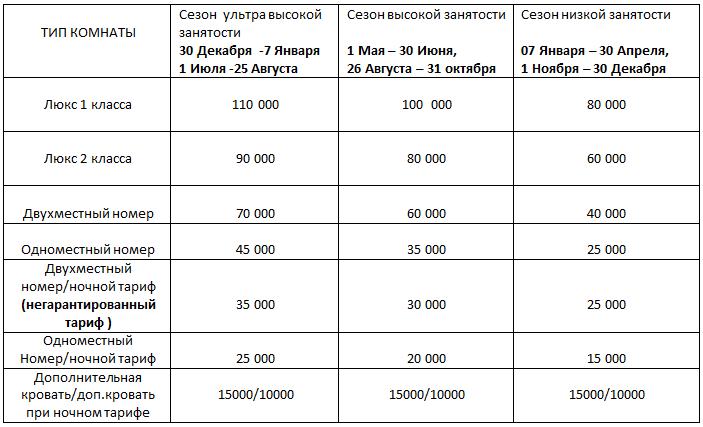 джермук армения